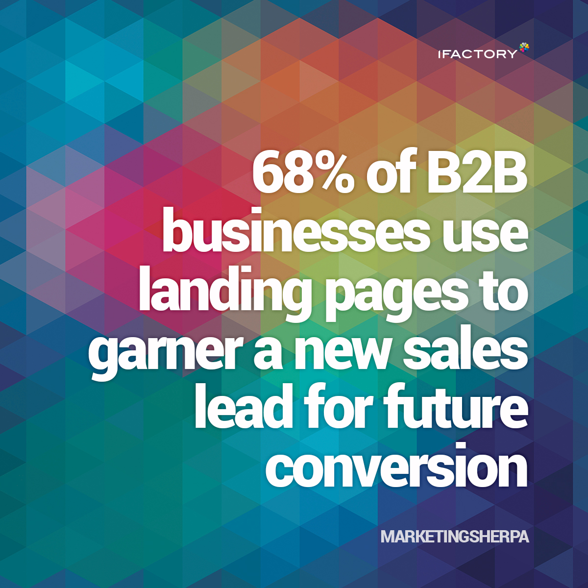 68% of B2B businesses use landing pages to garner a new sales lead for future conversion