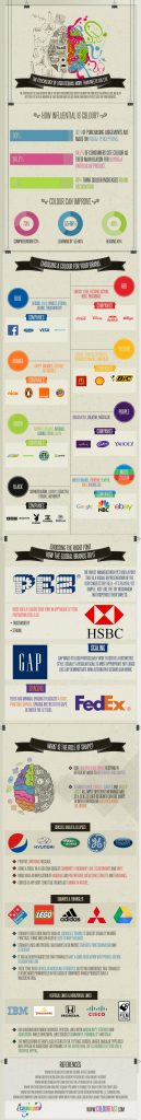What your logo colour says about you