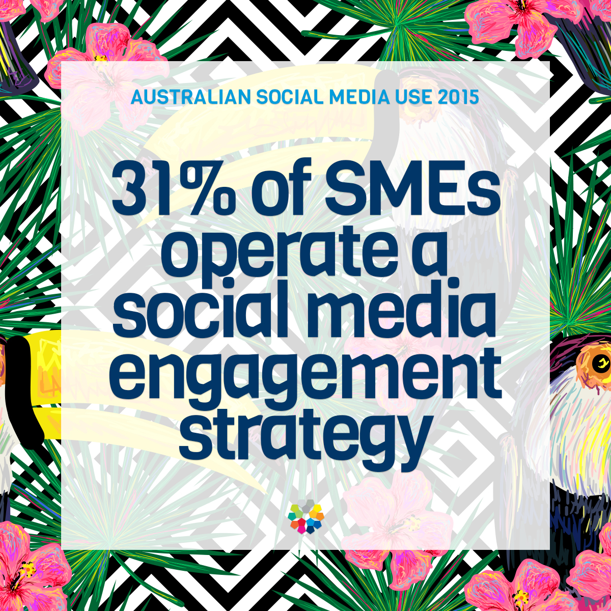 31%-of-SMEs-operate-a-social-media-engagement-strategy