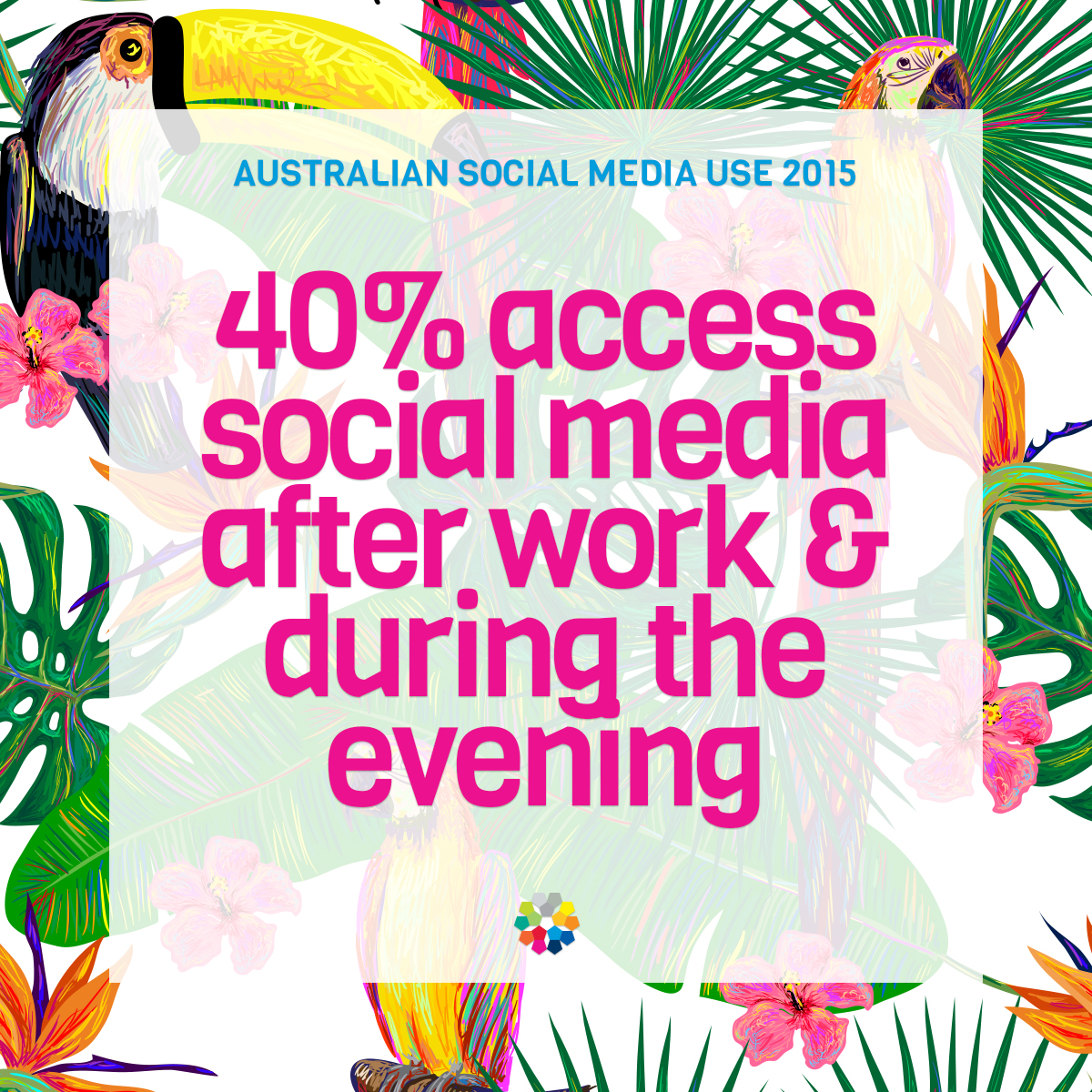 40%-access-social-media-after-work-&-during-the-evening
